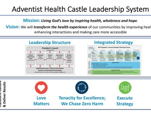 Leadership Practices of Adventist Health Castle